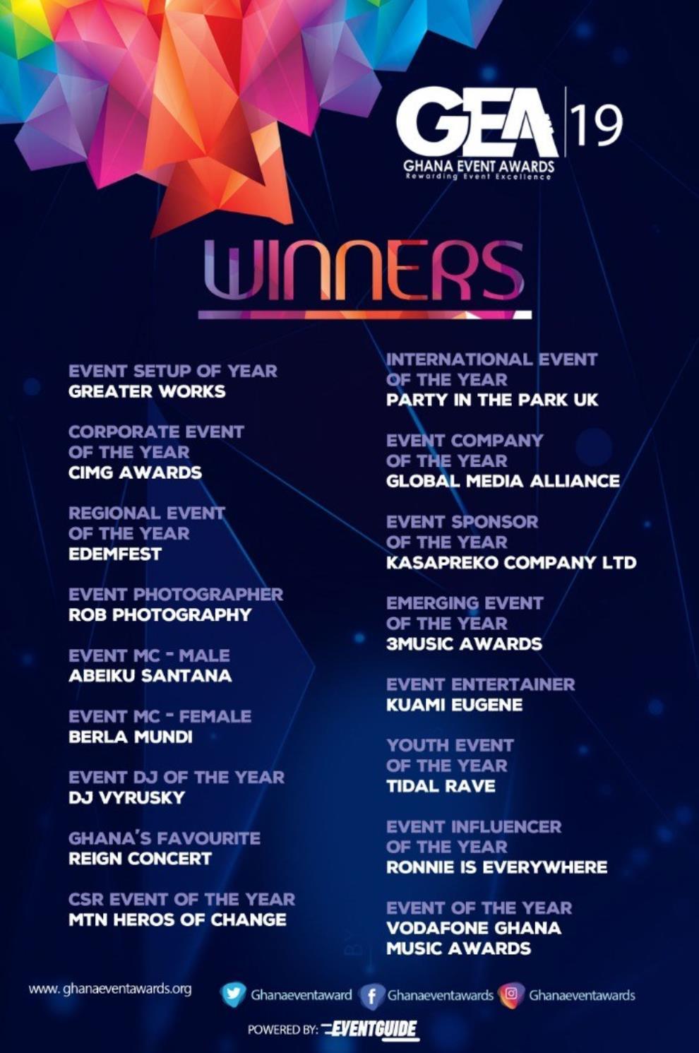 VGMA, Tidal Rave, Santana Honoured At Ghana Event Awards 2019