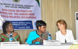 Gender Ministry Pushes Age of Sexual Consent To 18